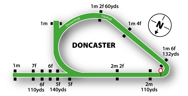 Doncaster Racecourse - The Track
