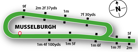 Musselburgh Racecourse track