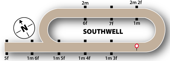 Southwell AW Track